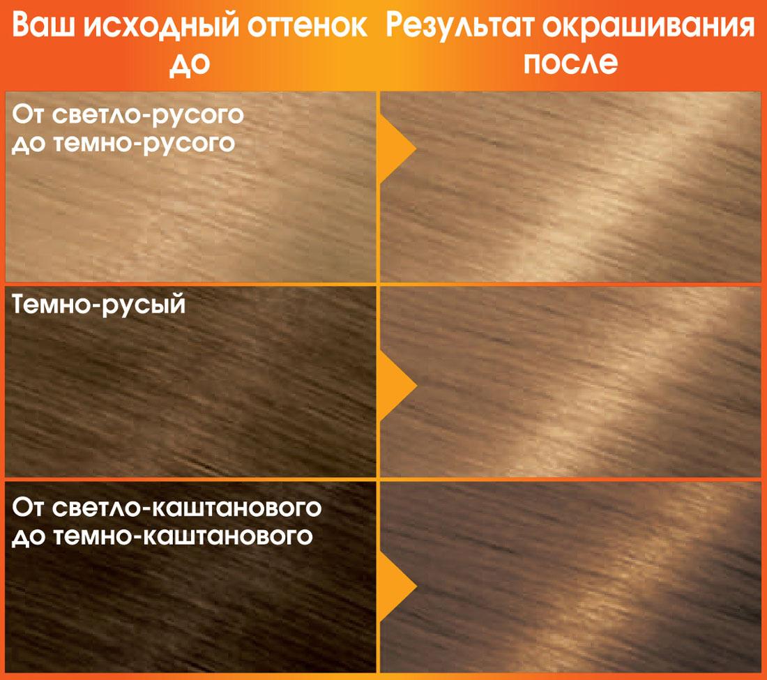 Garnier Стойкая питательная крем-краска для волос Color Naturals, оттенок 8, Пшеница, 110 мл