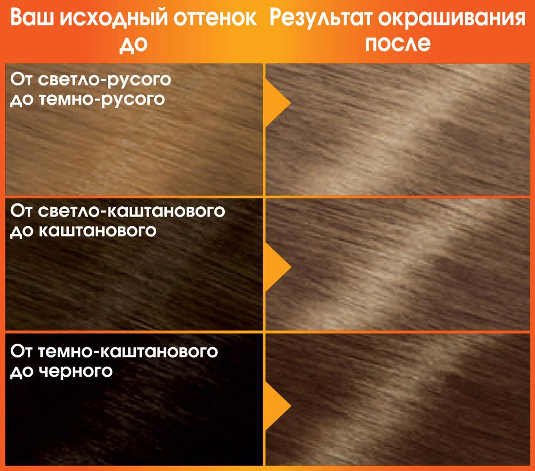 Garnier Стойкая питательная крем-краска для волос Color Naturals, оттенок 7.1, Ольха, 110 мл