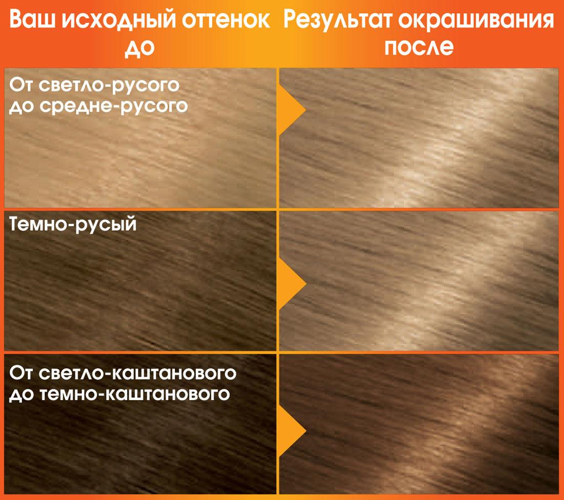 Garnier Стойкая питательная крем-краска для волос Color Naturals, оттенок 8.1, Песчаный берег, 110 мл