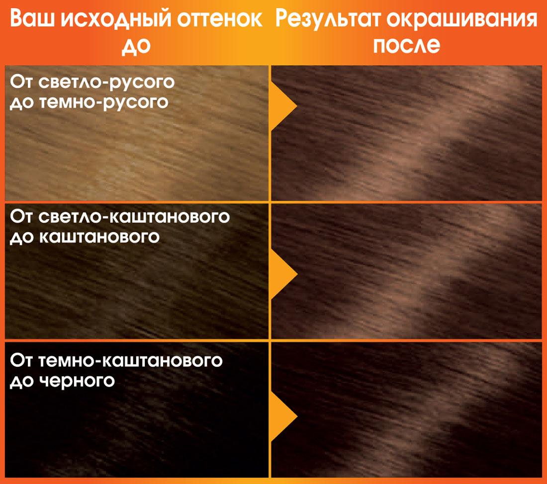 Garnier Стойкая питательная крем-краска для волос Color Naturals, оттенок 6.25, Шоколад, 110 мл