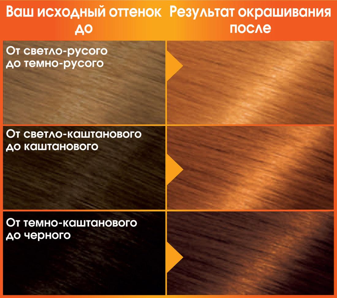 Garnier Стойкая питательная крем-краска для волос Color Naturals, оттенок 7.4, Золотистый медный, 110 мл