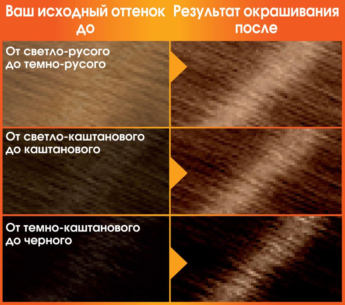 Garnier Стойкая питательная крем-краска для волос Color Naturals, оттенок 6.34, Карамель, 110 мл