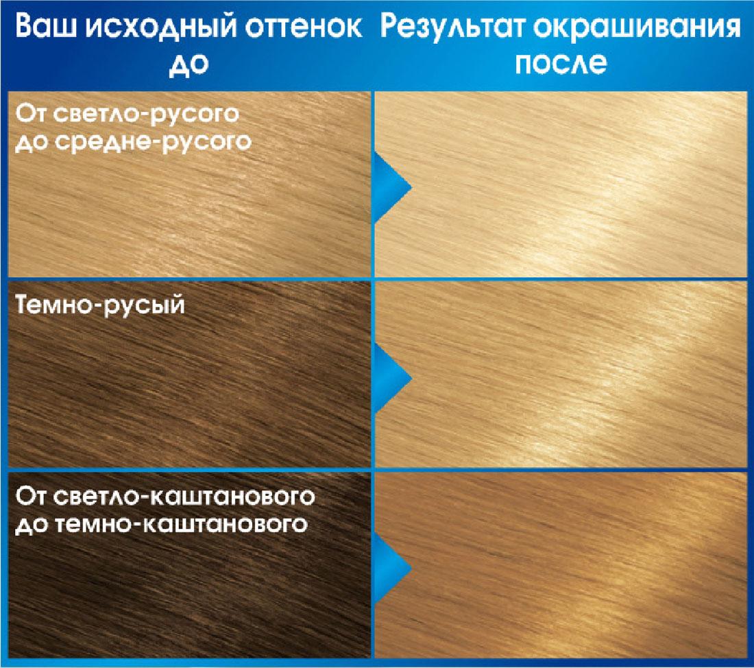 Garnier Стойкая питательная крем-краска для волос Color Naturals, оттенок E0, Супер блонд, 110 мл