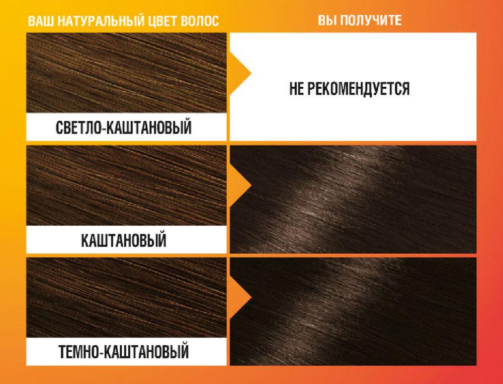 Garnier Краска-уход для волос Color без аммиака, оттенок 4.0, Каштановый, 110 мл