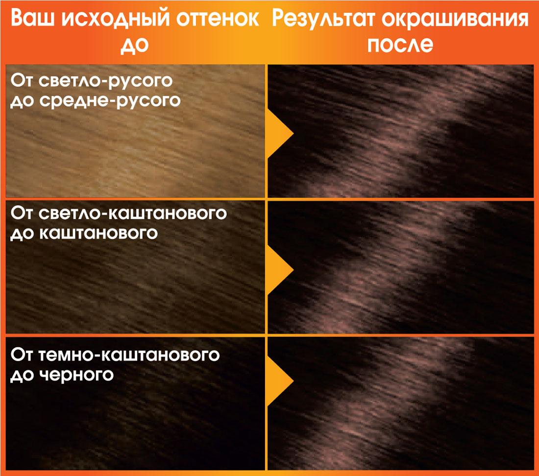Garnier Стойкая питательная крем-краска для волос Color Naturals, оттенок 4.15, Морозный каштан, 110 мл