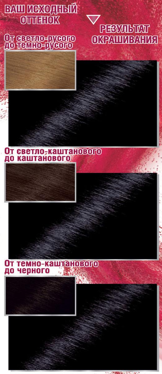 Garnier Стойкая крем-краска для волос Color Sensation, Роскошь цвета, оттенок 1.0, Драгоценный черный агат, 110 мл