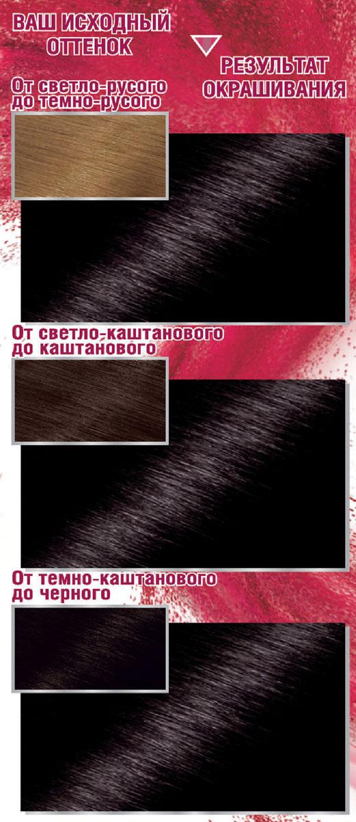 Garnier Стойкая крем-краска для волос Color Sensation, Роскошь цвета, оттенок 2.0, Черный бриллиант, 110 мл