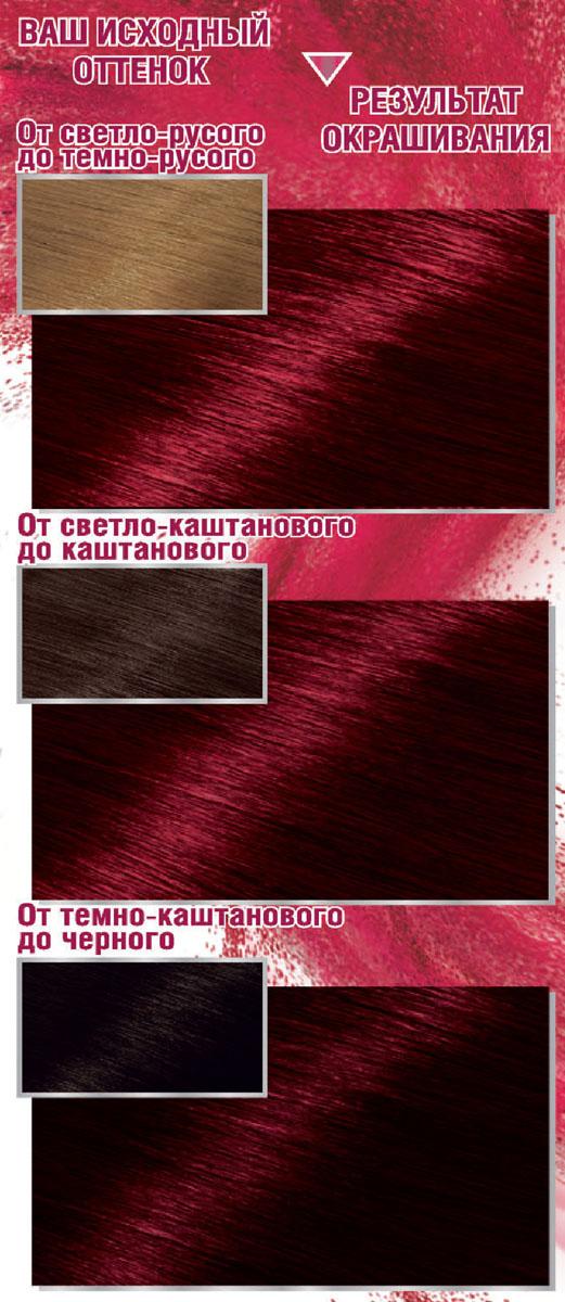 Garnier Стойкая крем-краска для волос Color Sensation, Роскошь цвета, оттенок 4.60, Богатый красный, 110 мл