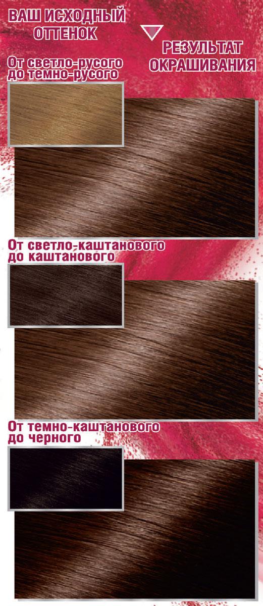 Garnier Стойкая крем-краска для волос Color Sensation, Роскошь цвета, оттенок 6.0, Роскошный темно-русый, 110 мл