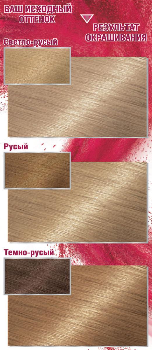 Garnier Стойкая крем-краска для волос Color Sensation, Роскошь цвета, оттенок 8.0, Переливающийся светло-русый, 110 мл