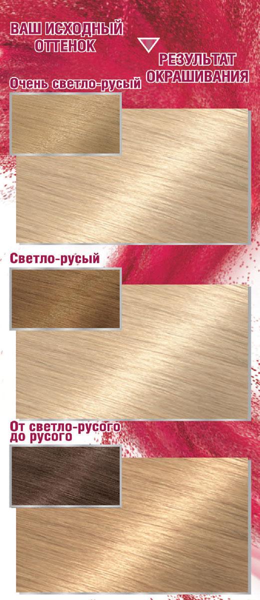 Garnier Стойкая крем-краска для волос Color Sensation, Роскошь цвета, оттенок 110, Ультра блонд чистый бриллиант, 110 мл