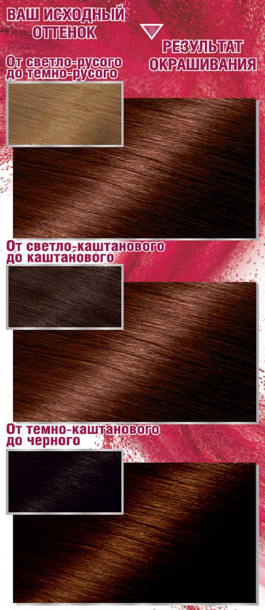 Garnier Стойкая крем-краска для волос Color Sensation, Роскошь цвета, оттенок 5.35, Пряный шоколад, 110 мл