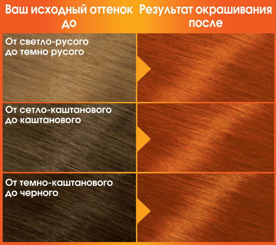 Garnier Стойкая питательная крем-краска для волос Color Naturals, оттенок 7.40, Пленительный медный, 110 мл