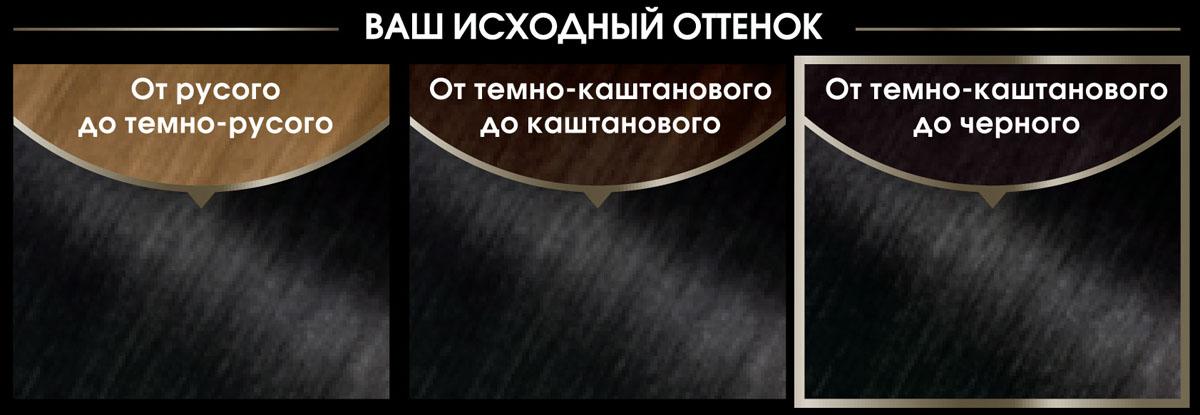 Garnier Стойкая крем-краска для волос Olia без аммиака, оттенок 1.0, Глубокий черный, 160 мл