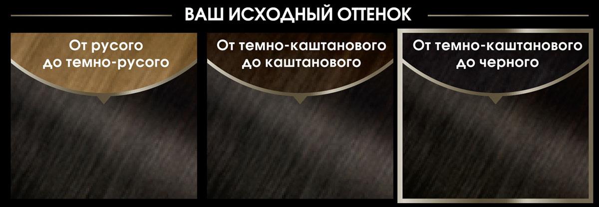 Garnier Стойкая крем-краска для волос Olia без аммиака, оттенок 3.0, Темно-каштановый, 160 мл
