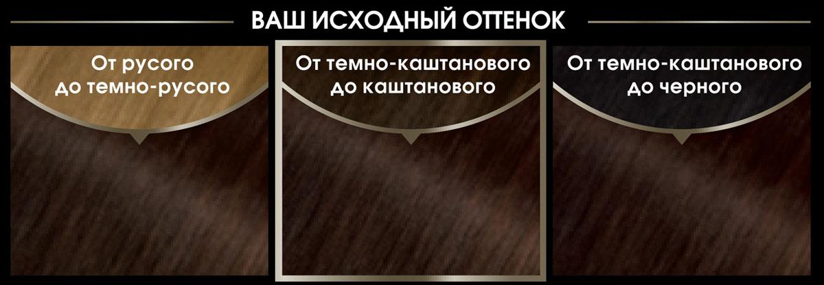 Garnier Стойкая крем-краска для волос Olia без аммиака, оттенок 4.0, Шатен, 160 мл