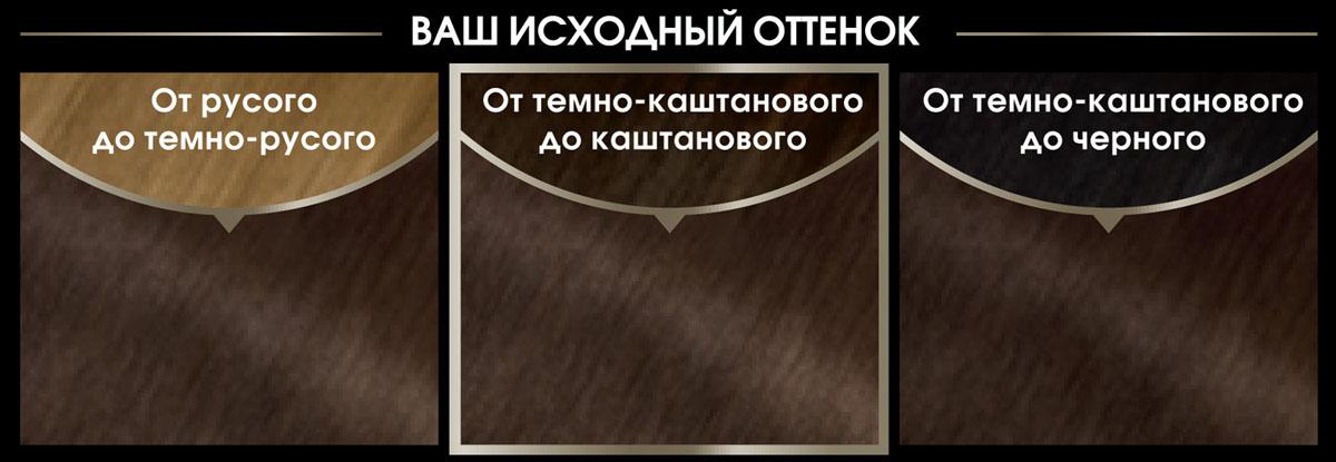 Garnier Стойкая крем-краска для волос Olia без аммиака, оттенок 5.0 Светлый шатен, 160 мл