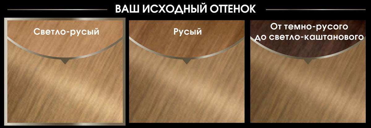 Garnier Стойкая крем-краска для волос Olia без аммиака, оттенок 8.0, Светло-русый, 160 мл