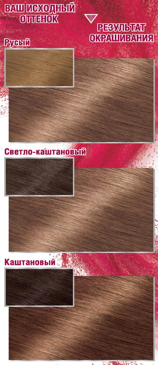 Garnier Стойкая крем-краска для волос Color Sensation, Роскошь цвета, оттенок 7.12, Жемчужно-пепельный. Темно -русый, 110 мл