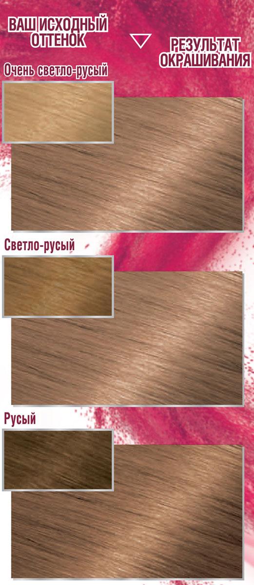 Garnier Стойкая крем-краска для волос Color Sensation, Роскошь цвета, оттенок 8.1, Роскошный северный русый, 110 мл