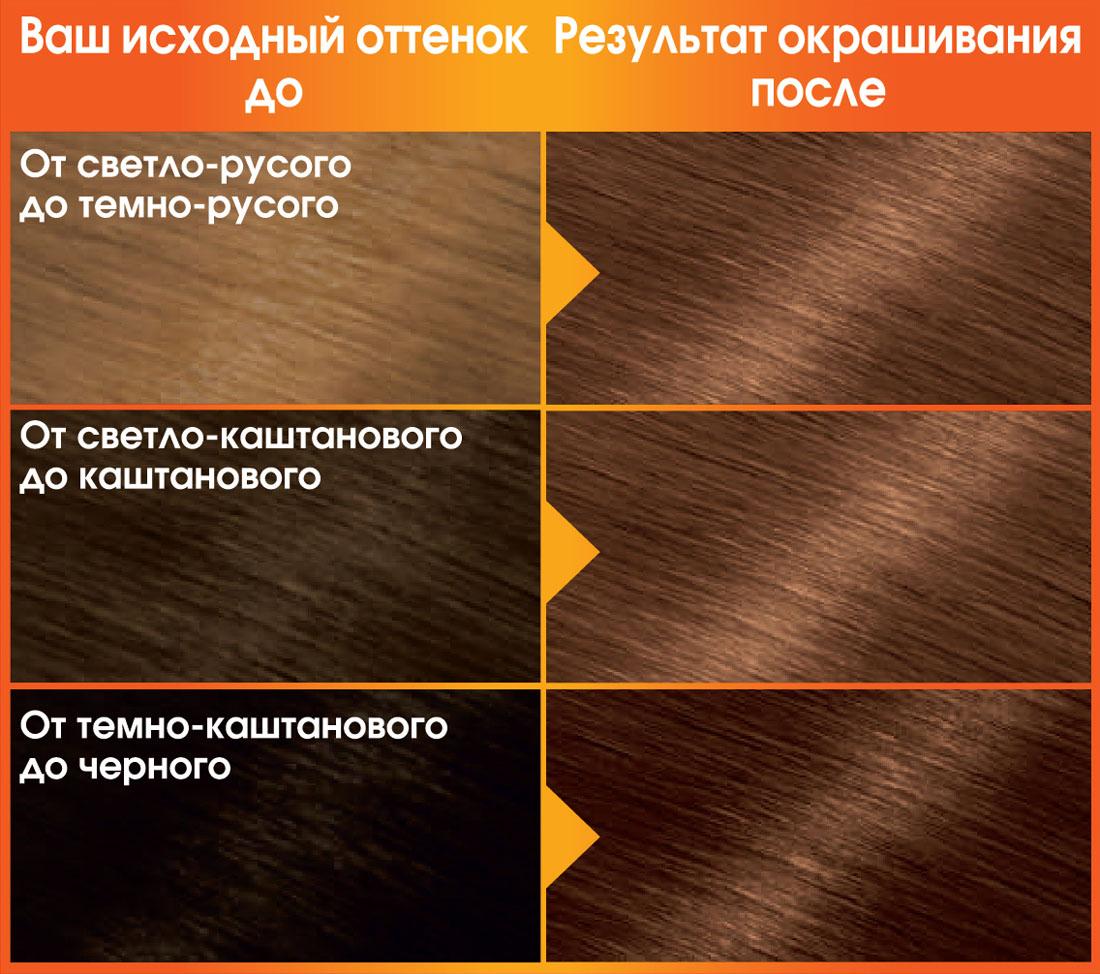 Garnier Стойкая питательная крем-краска для волос Color Naturals, оттенок 6.23, Перламутровый миндаль, 110 мл