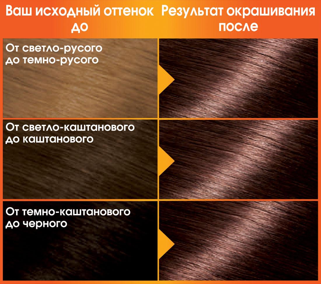 Garnier Стойкая питательная крем-краска для волос Color Naturals, оттенок 5.23, Розовое дерево, 110 мл