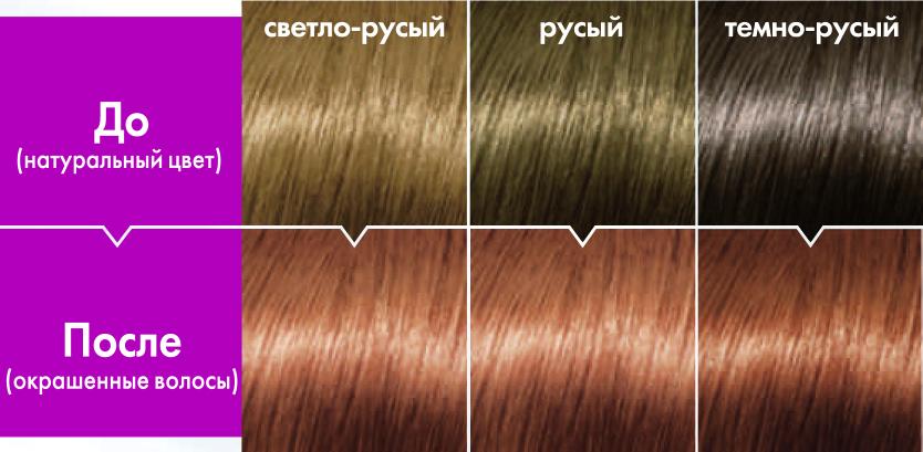 Краска для волос L Oreal Кастинг Крем Глосс №8 34