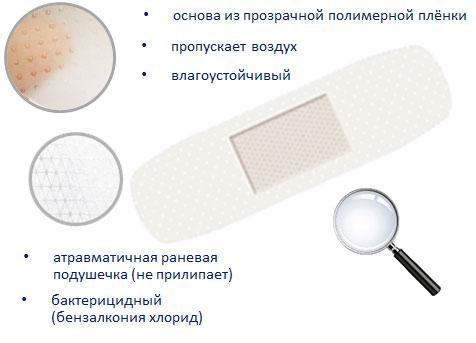 Набор лейкопластырей Тенерис Клиа Силвер бактерицидных: 20 шт, 76 мм х 19 мм (Teneris)