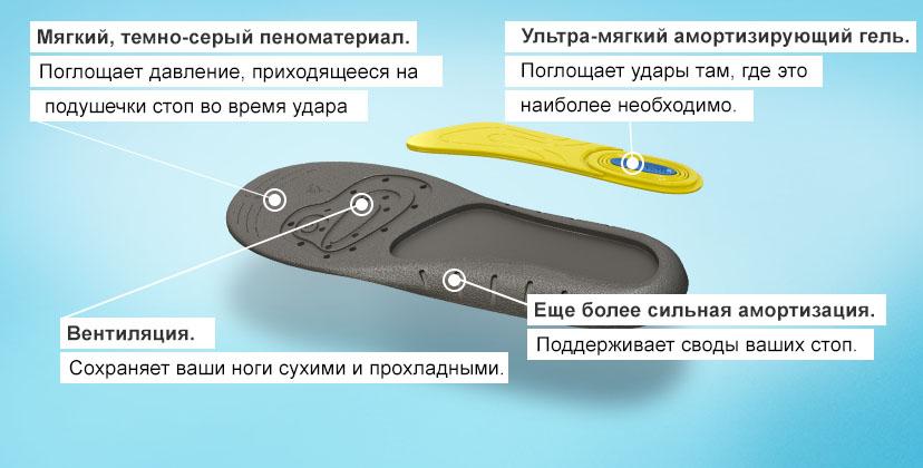 Scholl GelActiv Everyday Стельки для комфорта на каждый день для мужчин. Размер 42/47