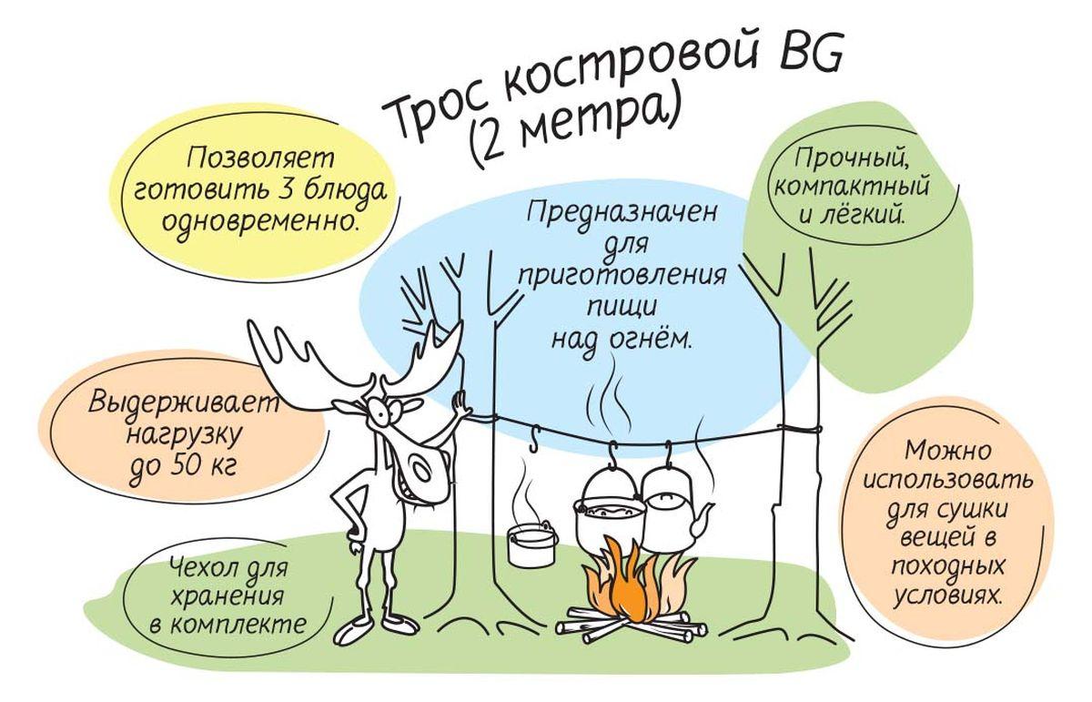 """Трос костровой """"BG"""", длина 2 м"""