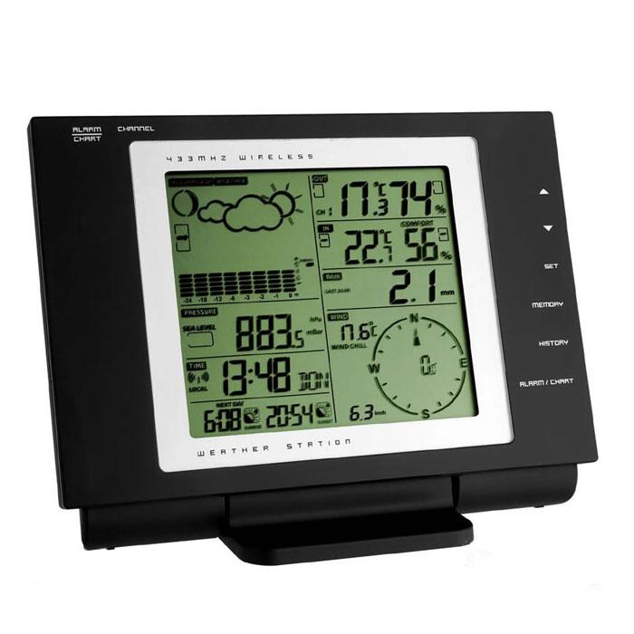 TFA Nexus цифровая метеостанция + 3 внешних беспроводных датчика