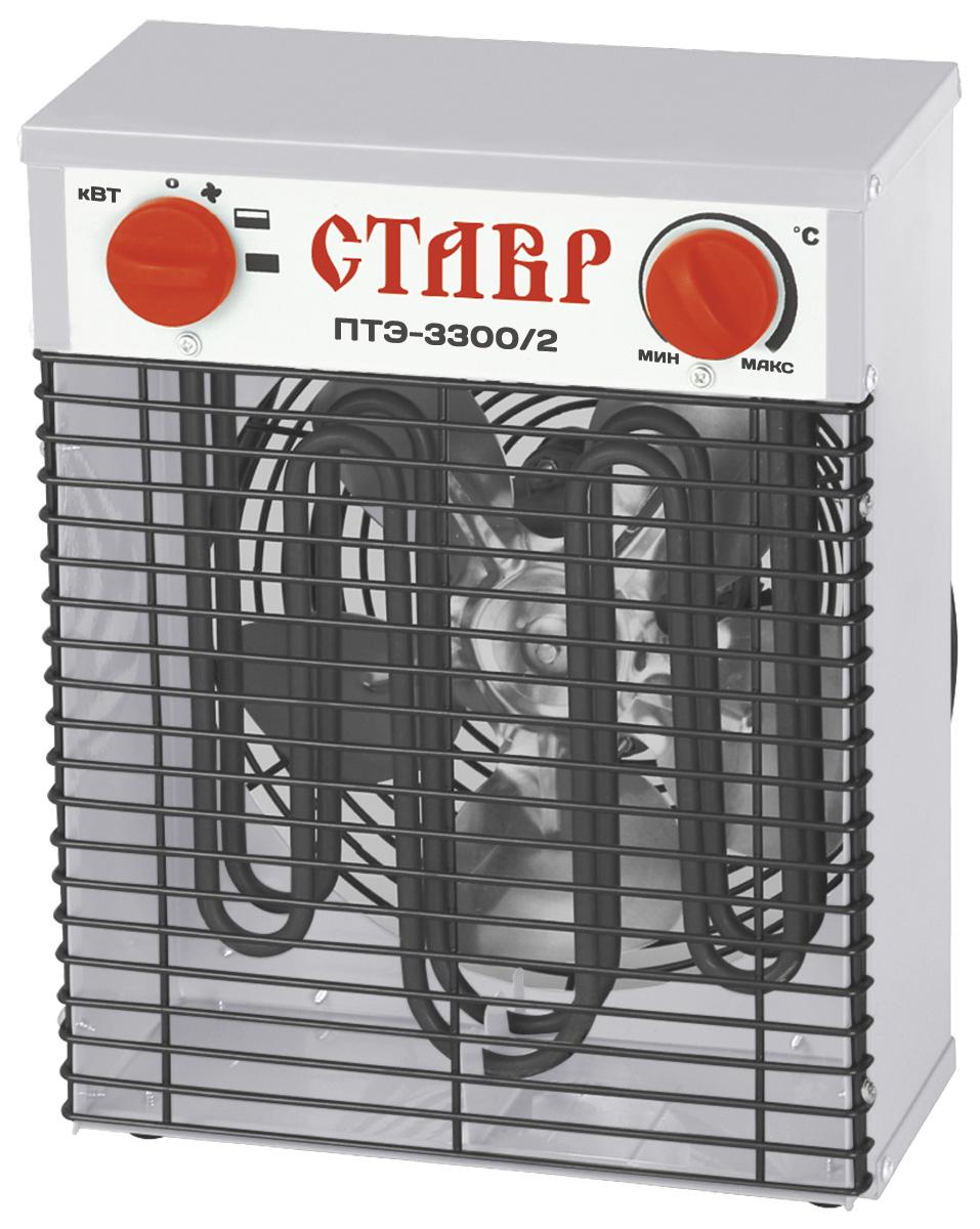 Пушка тепловая электрическая Ставр ПТЭ-3300/2