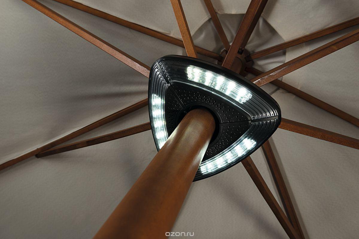 Светильник под зонт на батарейках, светодиоды18117Компания GARDMAN была основана в Великобритании в 1992 г. Благодаря качеству продукции фирма начала быстро развиваться в области садоводства. Она постоянно пополняет ассортимент товара новыми направлениями. Пластик