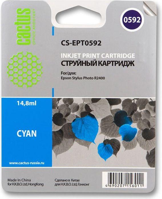Cactus CS-EPT0592, Cyan картридж струйный для Epson Stylus Photo R2400CS-EPT0592Картридж Cactus CS-EPT0592 для струйных принтеров Epson Stylus Photo R2400. Расходные материалы Cactus для печати максимизируют характеристики принтера. Обеспечивают повышенную четкость изображения и плавность переходов оттенков и полутонов, позволяют отображать мельчайшие детали изображения. Обеспечивают надежное качество печати.