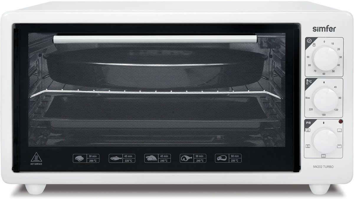 Simfer M4272 мини-печьM4272Simfer M4272 - компактная духовка с внутренним объемом 42 литров. Идеально подходит как для деликатного приготовления пищи, так и для приготовления блюд с хрустящей корочкой. Оснащена пятью режимами нагрева. Легко очищается, комплектуется решеткой для гриля и противнем для выпекания.