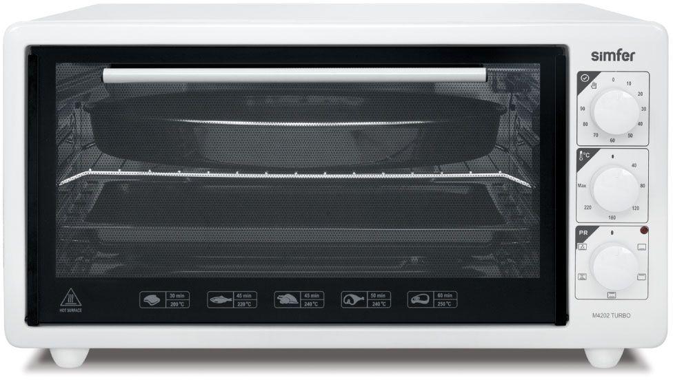 Simfer M4290 мини-печьM4290Simfer M4290 - компактная духовка с внутренним объемом 42 литров. Идеально подходит как для деликатного приготовления пищи, так и для приготовления блюд с хрустящей корочкой. Оснащена механическим таймером и тремя режимами нагрева. Легко очищается, комплектуется решеткой для гриля и противнем для выпекания.