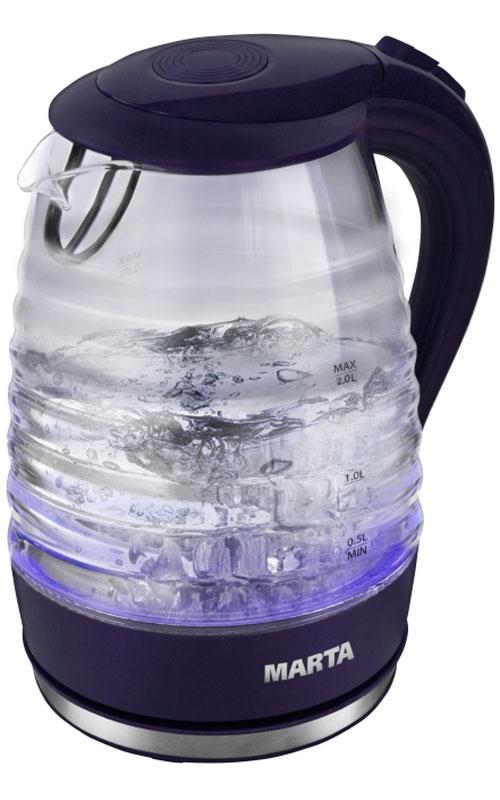 Marta MT-1084, Dark Blue электрический чайникMT-1084Очень легкий и прочный стеклянный чайник Marta MT-1084 с голубой внутренней подсветкой в элегантном прозрачном корпусе из закаленного стекла. Чайник имеет повышенную мощность для скорейшего закипания и съемный фильтр в носике для дополнительной фильтрации. Прозрачный корпус из закаленного стекла сохраняет природный вкус и натуральные свойства воды, не имеет запаха и препятствует образованию накипи. Стеклянный чайник очень легок и при этом обладает высочайшей прочностью. С помощью подсветки легко контролируется работа чайника. Внутренняя подсветка обеспечивает игру световых бликов на кухне и дарит отличное настроение. Плоское дно внутри чайника очень функционально - легко моется, противостоит накипи, не ржавеет, не корродирует, а значит, обеспечивает максимально долгий срок службы чайника. Возможность вращения чайника на 360°. Крайне важная и быстро ставшая привычной функция, обеспечивающая исключительное удобство и...