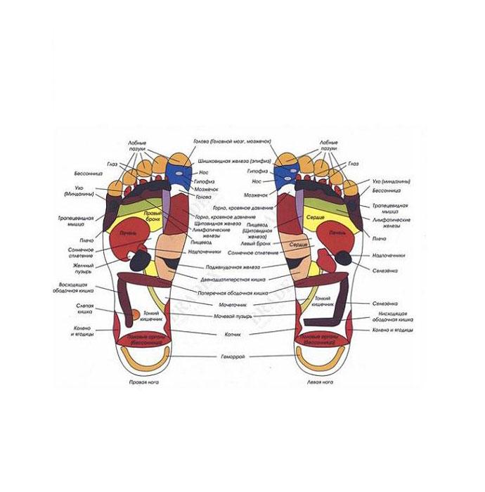 Gezatone Массажер блаженство для ног Massage magic AMG711