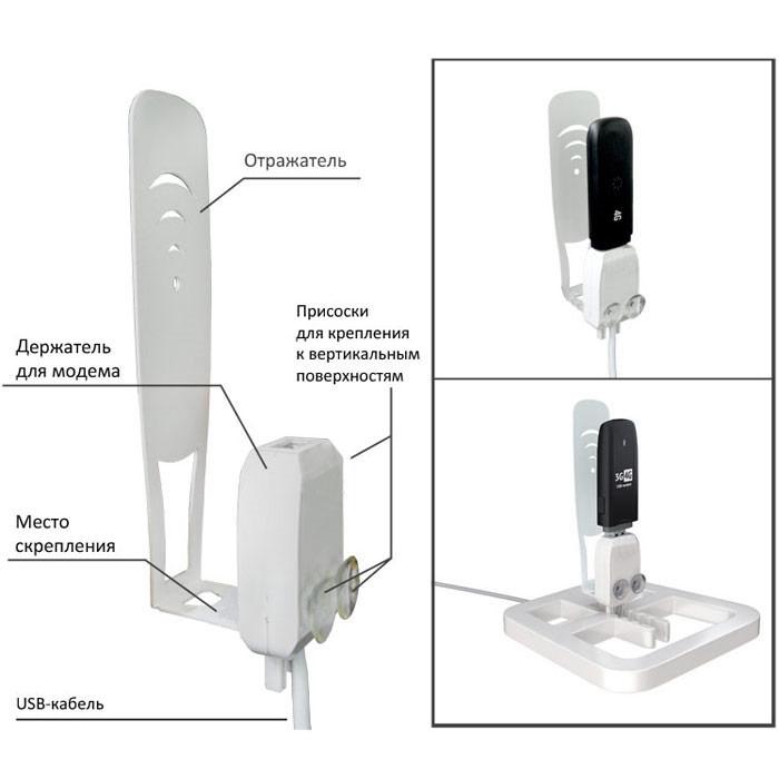 РЭМО Connect Travel, White усилитель сигнала для USB модемов
