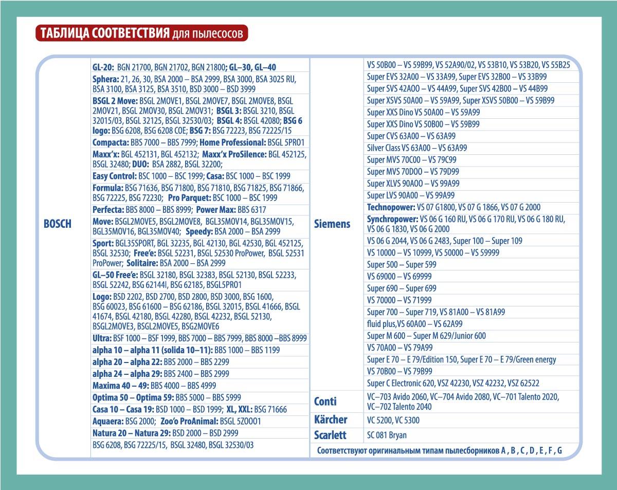 Top House THN 4015 S нетканые пылесборники (4 шт.)