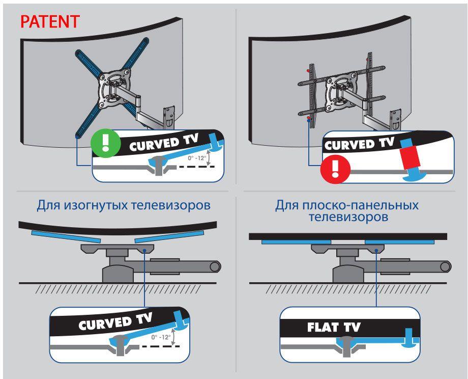 Kromax Atlantis-15, Grey кронштейн для ТВ