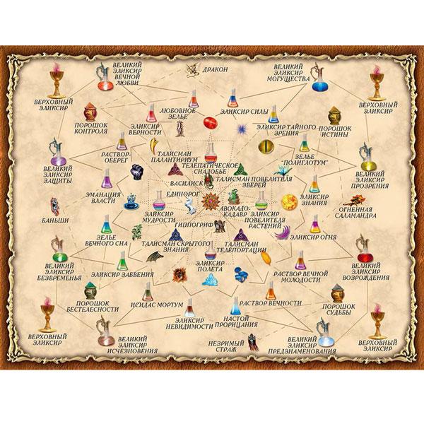 Hobby World Настольная игра Зельеварение ( 05-01-05 )