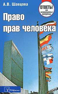 Право прав человека