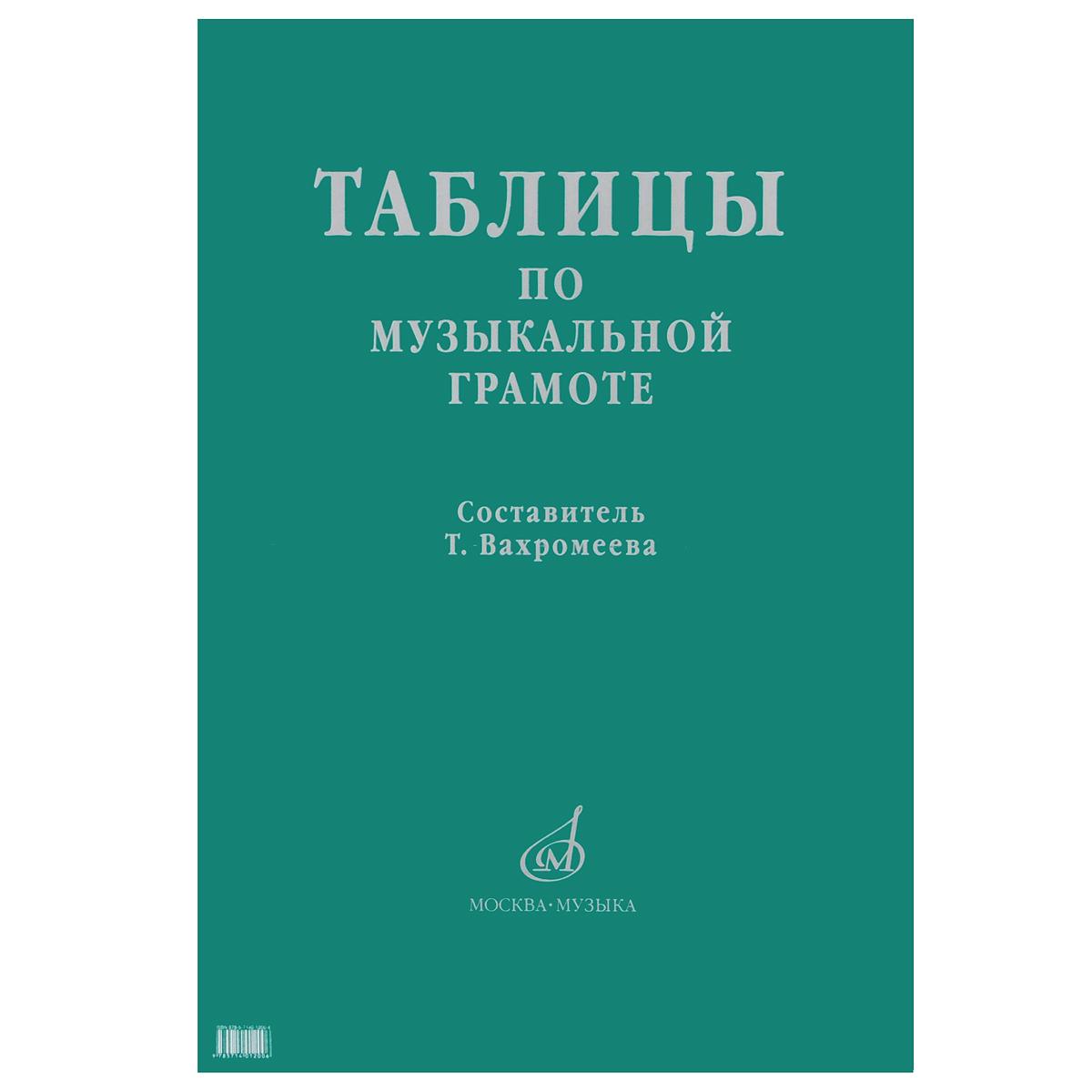Таблицы по музыкальной грамоте (набор из 10 плакатов)