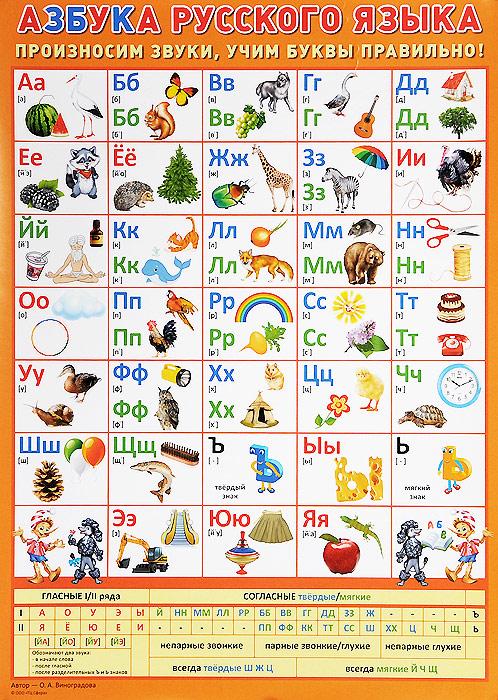 Азбука русского языка. Произносим звуки, учим буквы правильно. Плакат