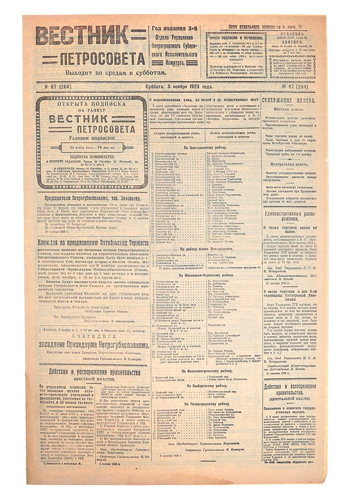 Газета Вестник Петросовета. 1923, № 87 (264), 3 ноября частные объявления куплю малярное оборудование для автосервиса