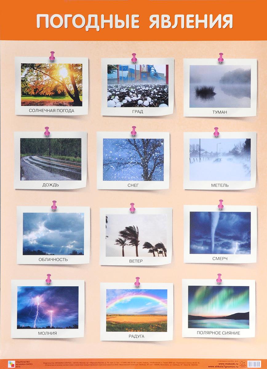 Погодные явления. Плакат