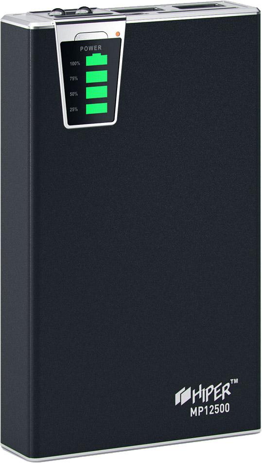 Hiper MP12500, Black внешний аккумулятор (12500 мАч)4627102590831Внешний аккумулятор Hiper Power Bank серии MP выполнен в класическом дизайне и отличается богатым набором адаптеров под различные типы заряжаемых устройств. Максимальный выходной ток - 2,1А, устройство снабжено двумя USB-выходами и индикатором уровня заряда. Высококачественный литий-ионный аккумулятор обладает встроенной защитой: от избыточного заряда и полного разряда, от перенапряжения и перегрузки по силе тока, от короткого замыкания — все это обеспечивает максимальную безопасность использования и подтверждает заслуженную репутацию надёжного производителя аналогичных устройств.
