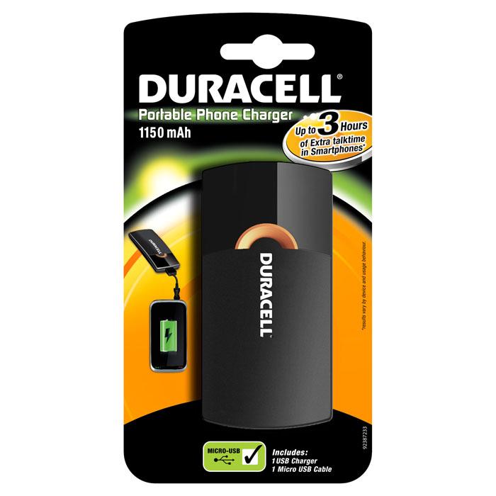 Портативное USB зарядное устройство для аккумуляторов Duracell, 1150 mAhMD813ZM/AПортативное зарядное USB-устройство Duracell предназначено для зарядки аккумуляторов разнообразных портативных приборов, оборудованных мини/микро USB-портами. Для устройств Apple или других устройств ввода с особой зарядкой используйте прилагаемый к данному устройству USB-кабель. Зарядное устройство оборудовано двумя USB портами с выходным напряжением 5 В.Преимущества:Легкость.Компактность.Мобильность (в метро, на прогулке, в самолете, в горах).Дополнительные часы работы не только для мобильного телефона, но и других гаджетов. Характеристики:Материал зарядного устройства: пластик. Тип: литий-полимерная перезаряжаемая батарея. Размер зарядного устройства:9 см х 1 см х 4 см. Комплектация: зарядное устройство, miniUSB-кабель, переходник с mini-USB на micro-USB