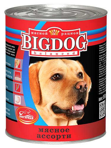 Консервы для собак Зоогурман Мясное ассорти, 850 г1192Консервы для собак Зоогурман Мясное ассорти изготовлены из натурального российского мясного сырья. Не содержат сои, искусственных красителей, ароматизаторов, генномодифицированных ингредиентов. Состав серии оптимально сбалансирован, идеально подходит для ежедневного кормления и поддержания иммунитета. Обеспечивает питомца необходимым запасом энергии для активной жизни. - Белки - для развития мышечной системы, - Ненасыщенные жирные кислоты - для здоровой кожи и блестящей шерсти, - Антиоксиданты - для укрепления иммунитета, - Клетчатка - для здорового пищеварения. Зоогурман - гарант качества для домашних животных. Состав: говядина, мясо птицы, субпродукты, натуральная желирующая добавка, злаки (не более 2%), соль, вода. В 100 г продукта содержится: протеин 8,0, жир 7,0, углеводы 4,0, клетчатка 1,0, зола 2,0, влага до 80%. Энергетическая ценность: 111кКал. Вес: 850 г. Товар сертифицирован.
